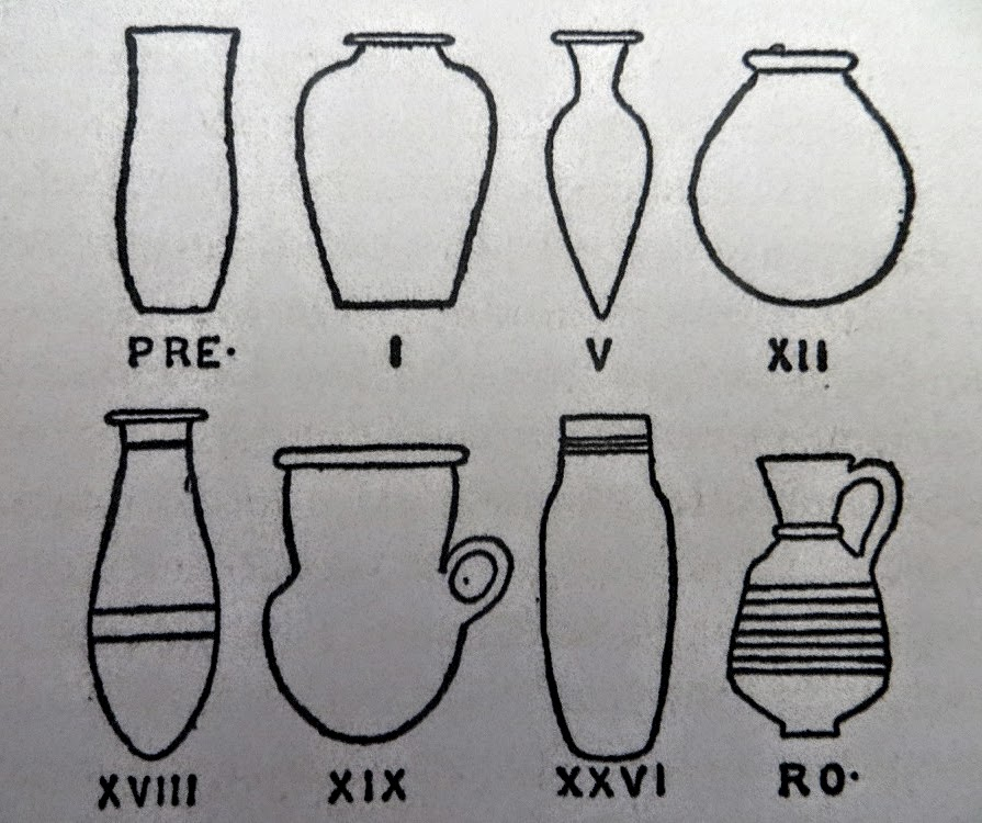 A page from 'The Arts and Crafts of Ancient Egypt' by W.M.F. Petrie