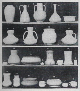 Designs from 'The Forms in Pottery' pamphlet.
